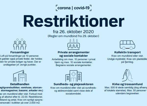 Opdatering: Nye restriktioner for møder og konferencer